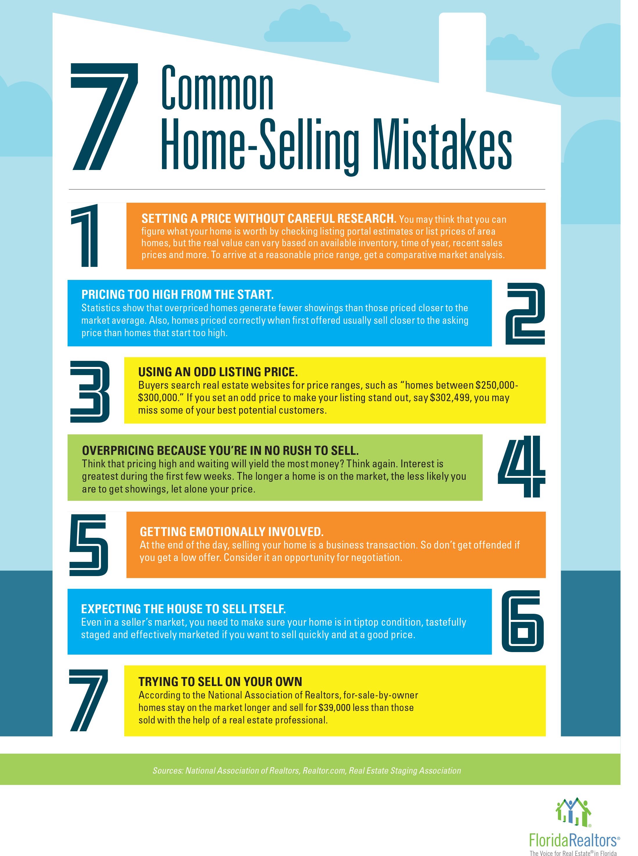 7 Common Selling Mistakes