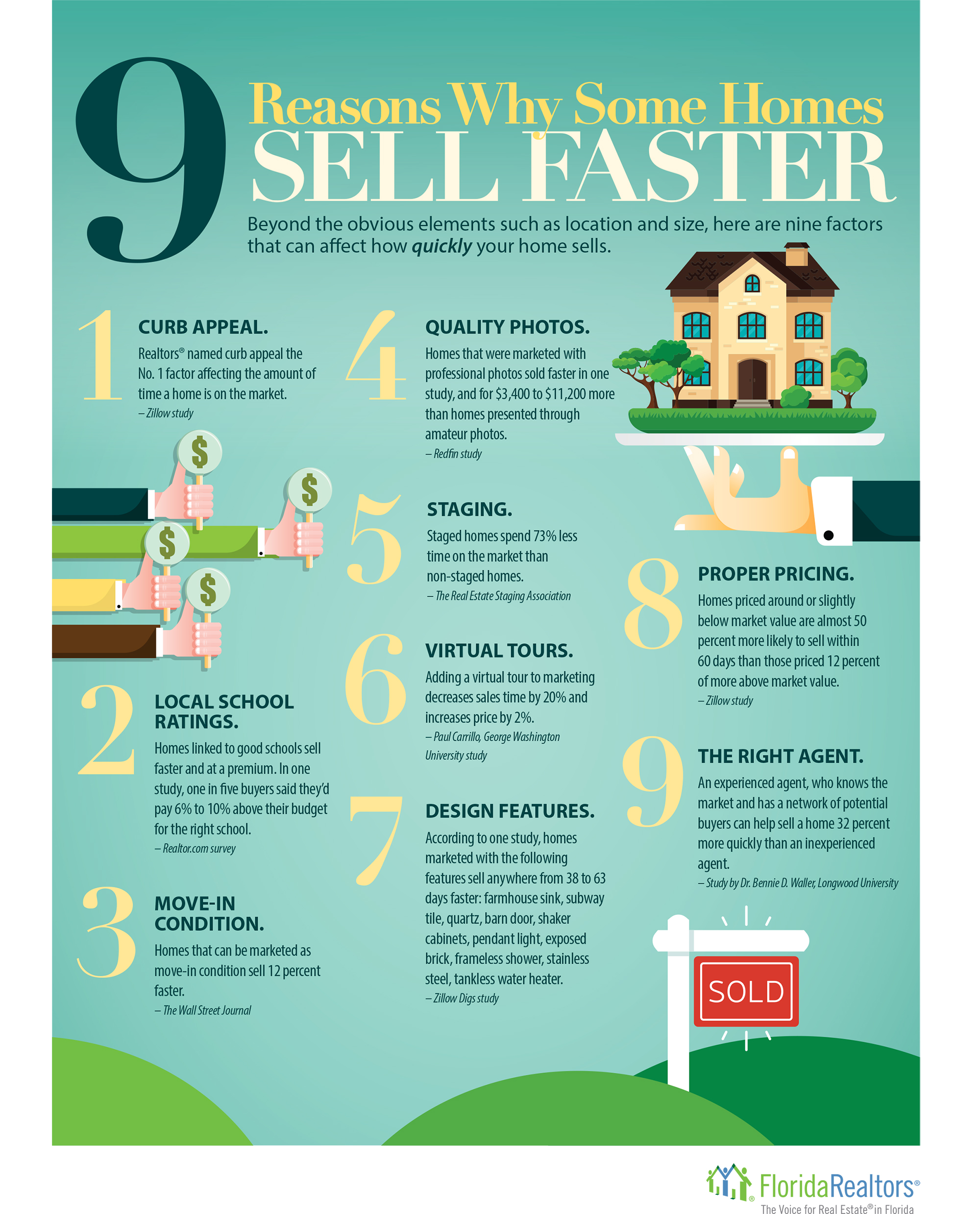 9 Reasons Homes Sell Faster