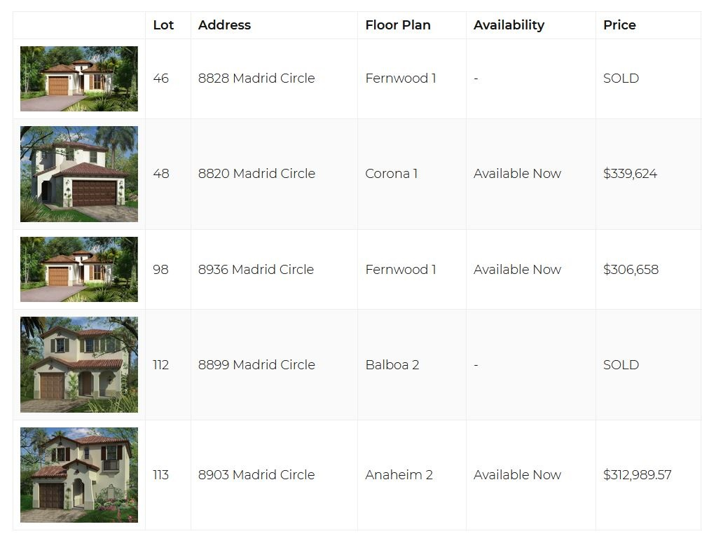 Fronterra Naples FL current inventory homes for sale on 1-13-20